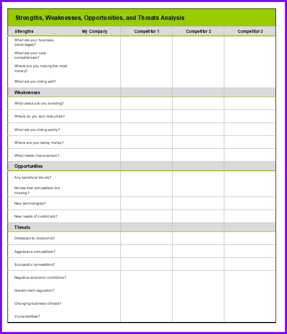 Organizational Assessment Templates