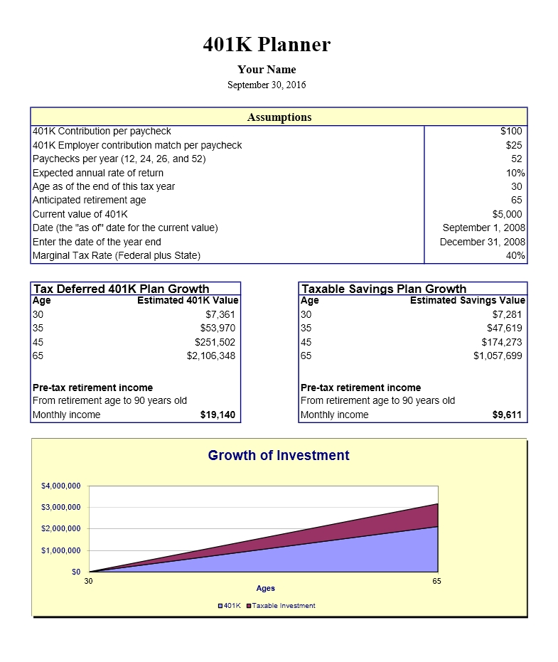 401K Calculator Template | Excel Templates | Excel Spreadsheets