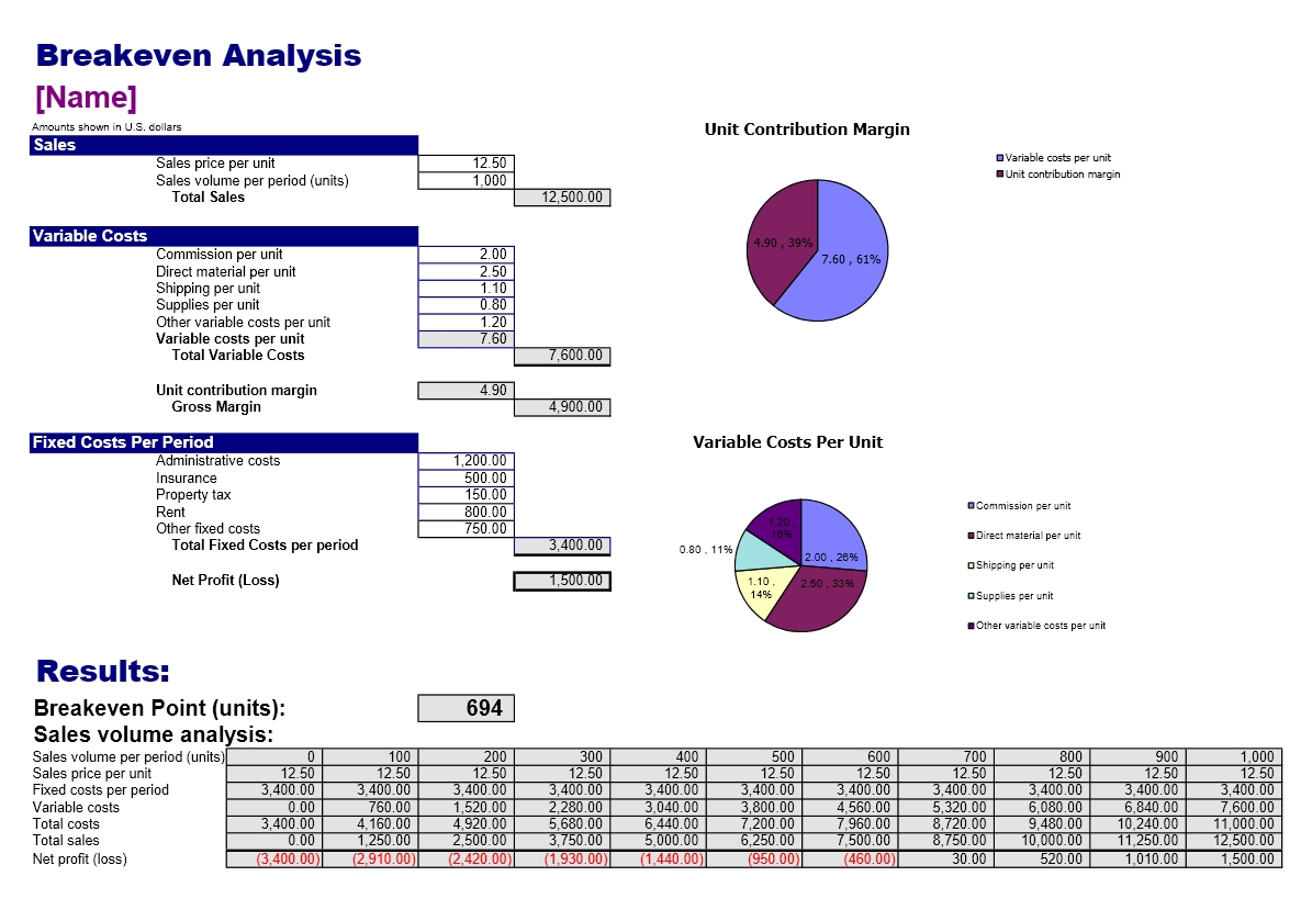 Break Even Analysis Excel Template  Break Even Excel Template