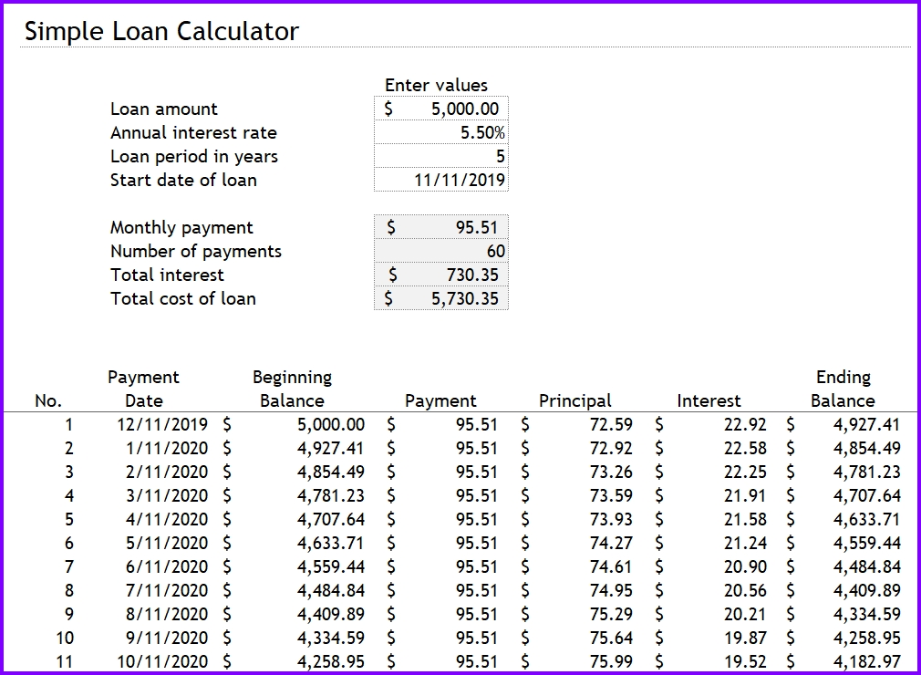 loan amortization chart template excel templates excel