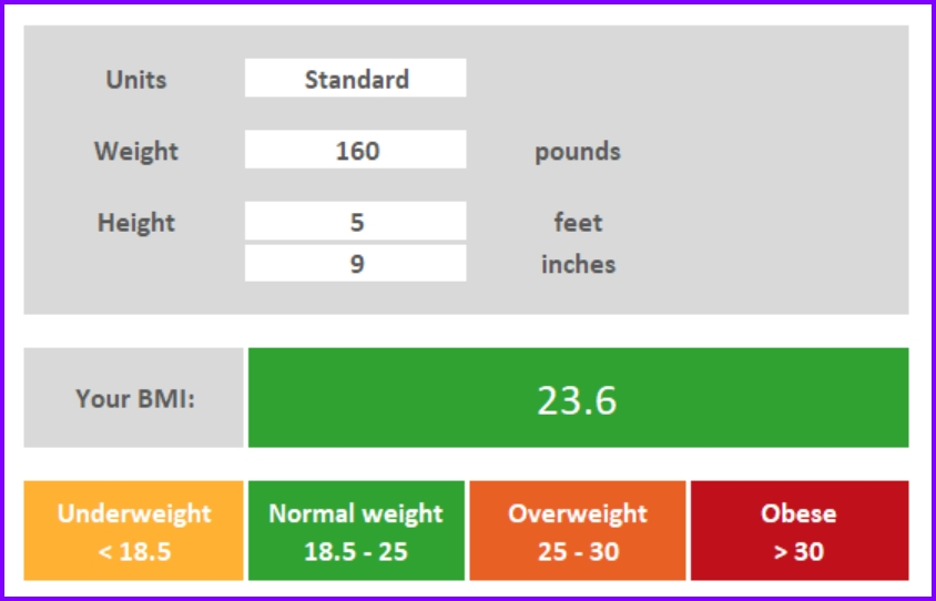 Simple Body Mass Index Calculator