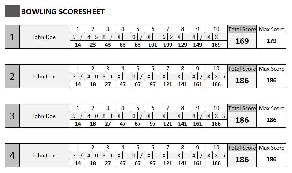 Bowling Scoresheet - ETORG