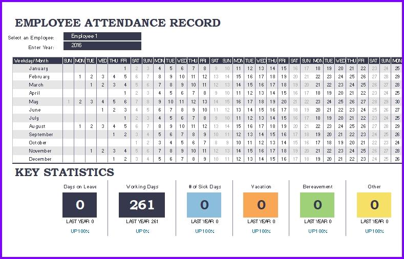 employee attendance tracker  u00bb exceltemplates org