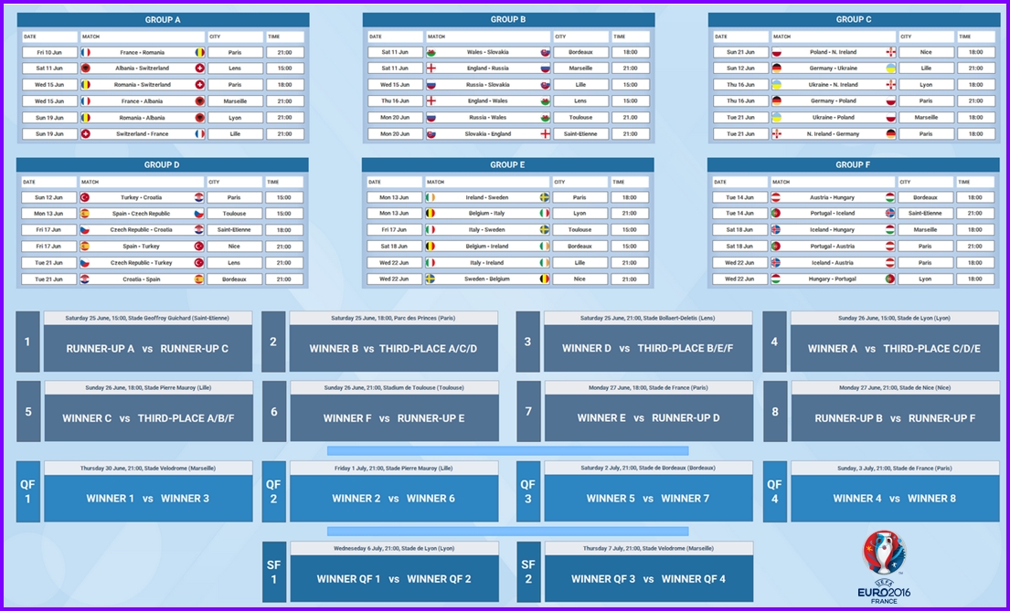 Euro 2016 Schedule and Scoresheet Tracker