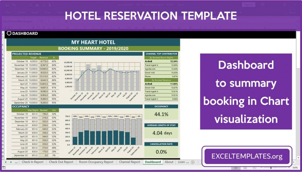 Hotel Reservation Template - Booking Dashboard