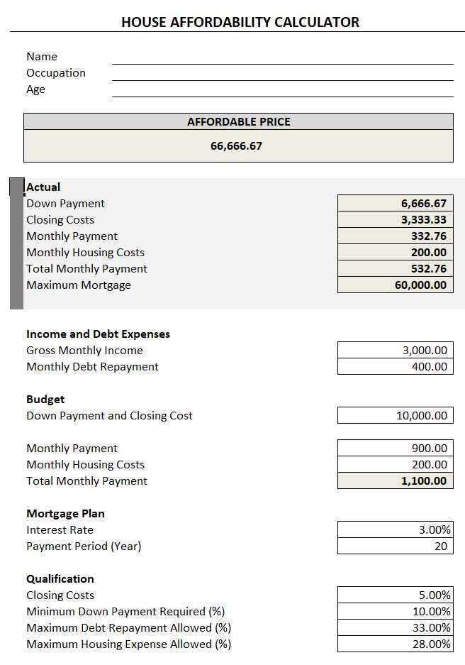 House Affordability Calculator - ETORG