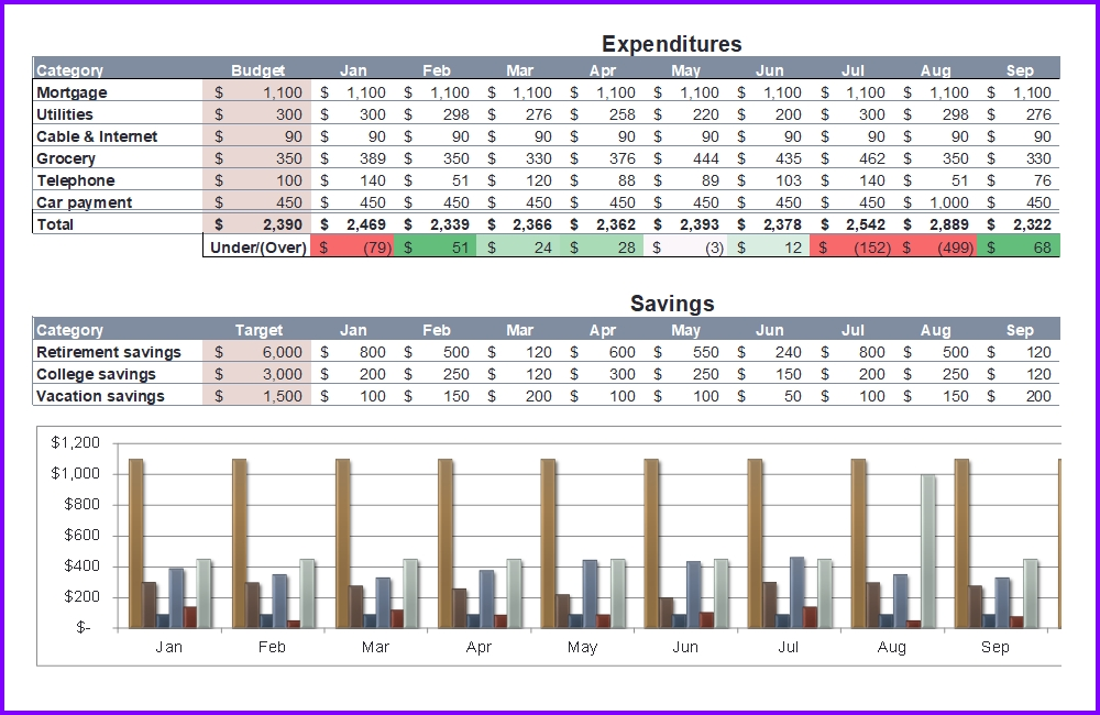 Household Budget Excel Template