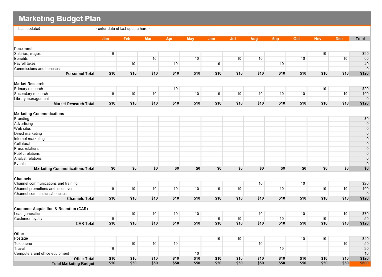 Marketing Budget Plan Excel Template
