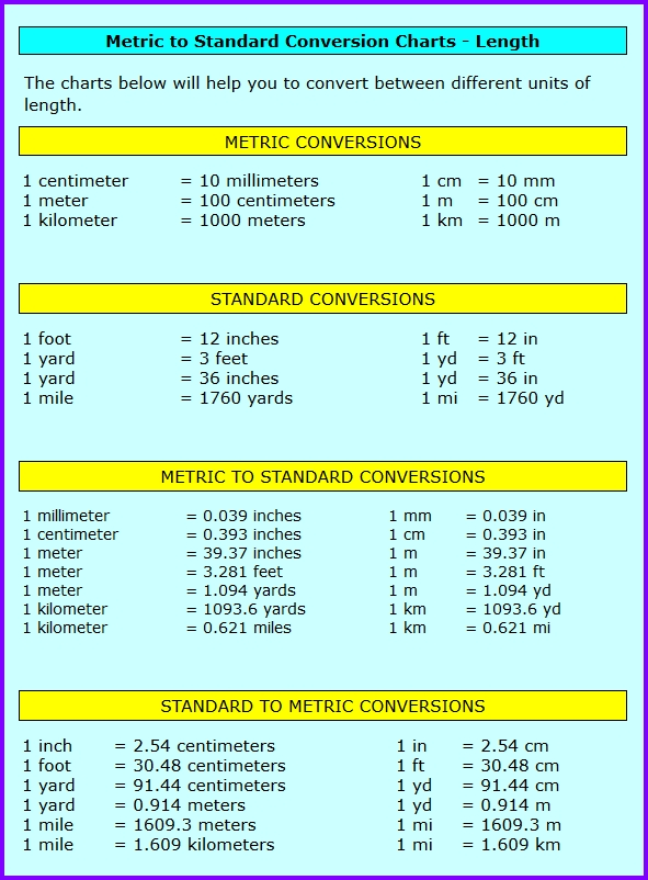Metric Conversion Chart Excel Template