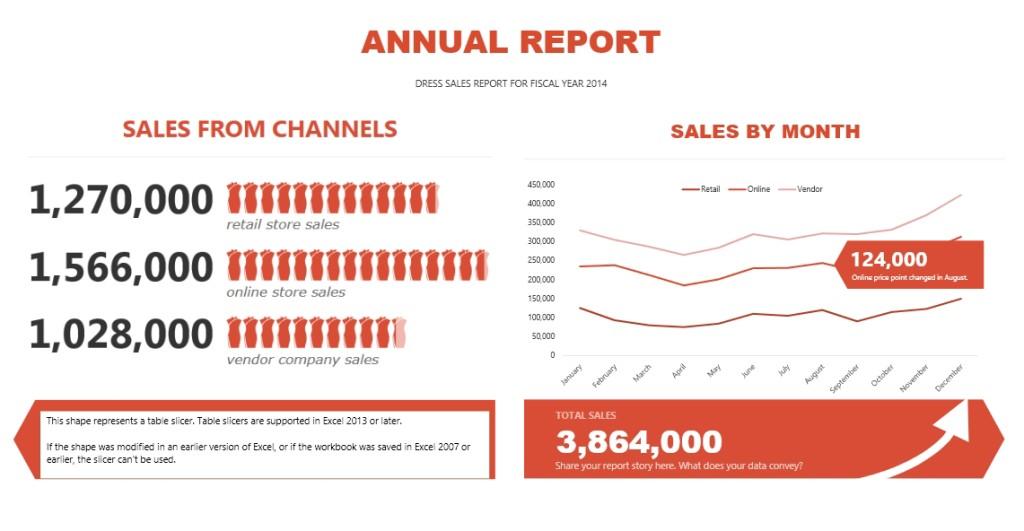 Sales Report Excel Template