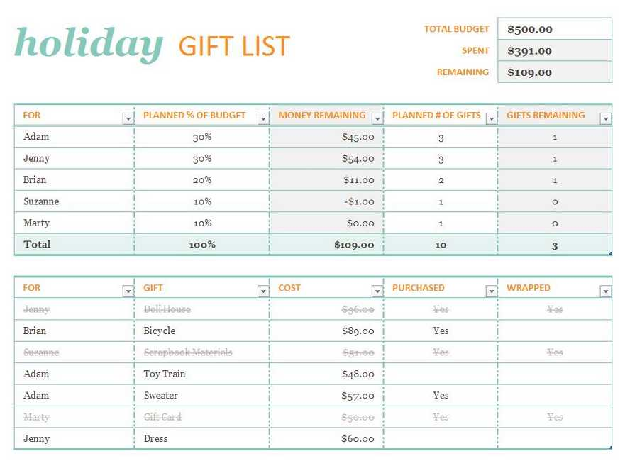 Holiday Gift List Budget Excel Template