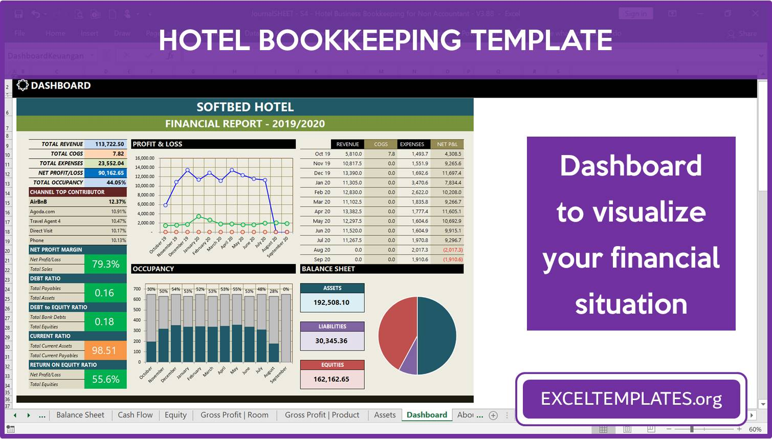 Hotel Bookkeeping Template - Dashboard