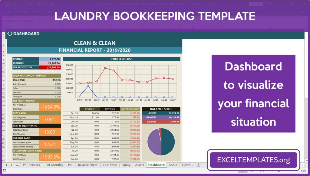 Laundry Bookkeeping Template - Financial Statement Dashboard