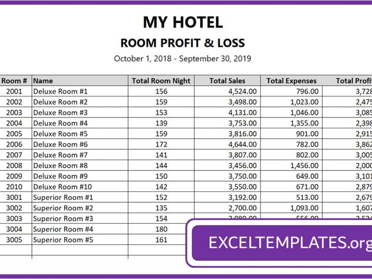 Rental Property Income And Expenses Spreadsheet Template Exceltemplates Org
