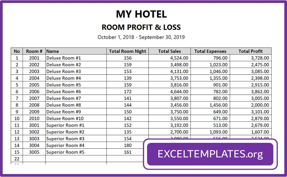 Rental Property Income and Expenses Spreadsheet Template