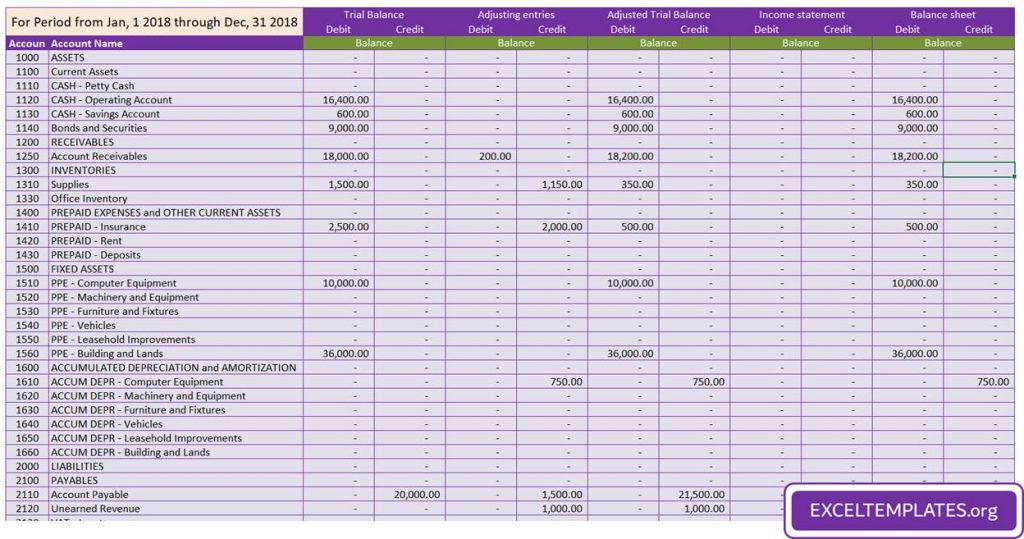 Trial Balance Table for Service Company